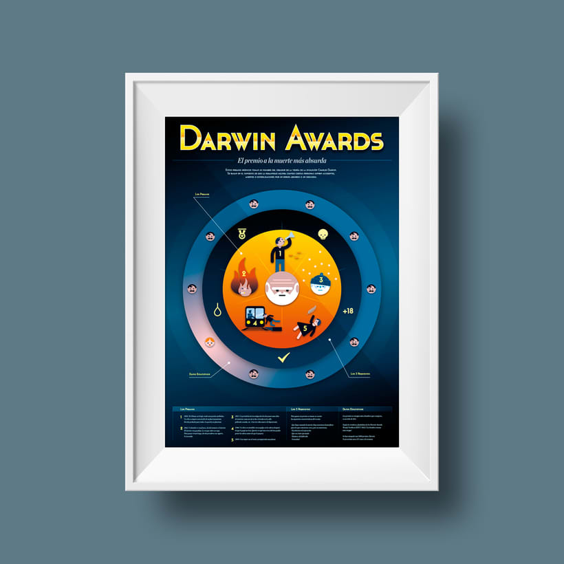 Poster Premios Darwin Awards 1
