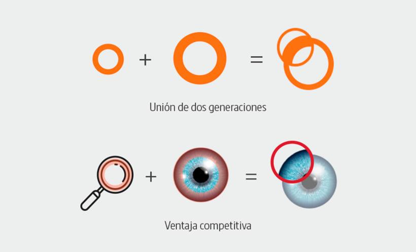 Rediseño Ópticas Romay 2
