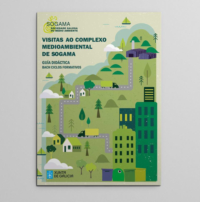 Guía de visita SOGAMA. Bachillerato, Ciclos Formativos 0