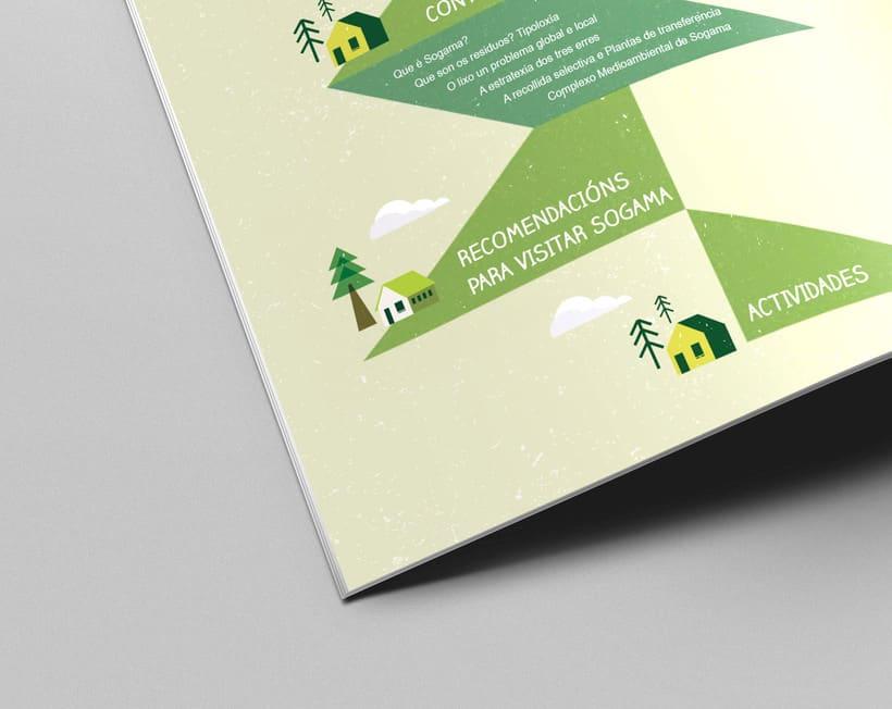 Guía de visita SOGAMA. Bachillerato, Ciclos Formativos 2