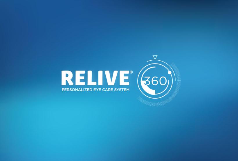Relive 360º. EyeCare System. 0
