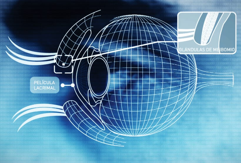Relive 360º. EyeCare System. 5