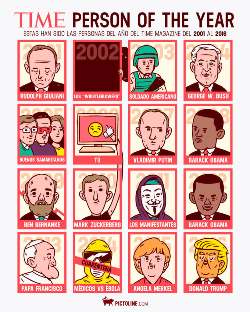 Pictoline: la revolución de la información ilustrada 10