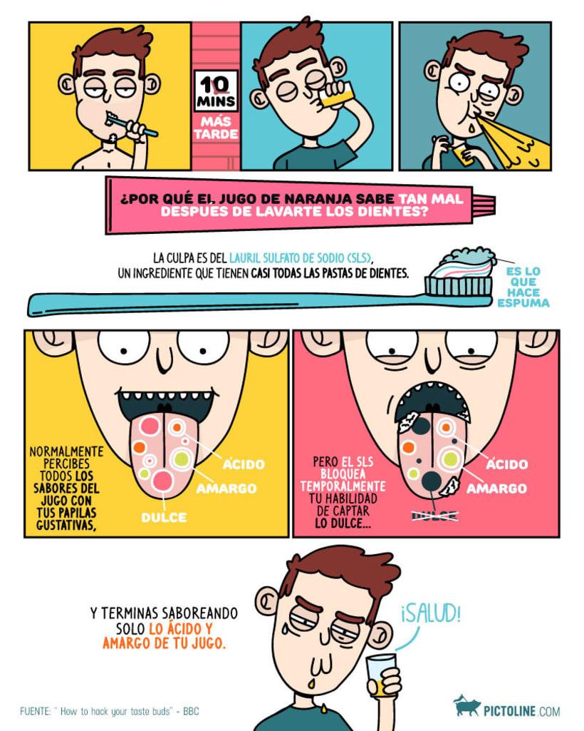 Pictoline: la revolución de la información ilustrada 14