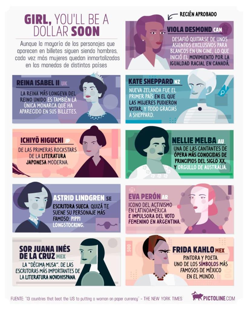 Pictoline: la revolución de la información ilustrada 16