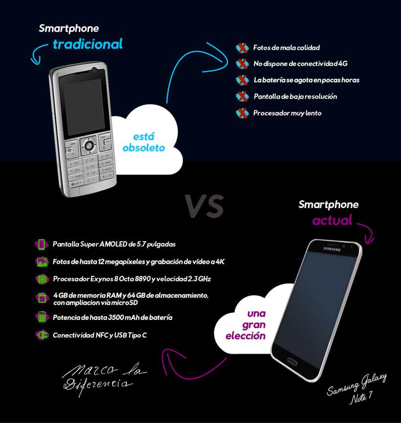 Concurso Samsung -1