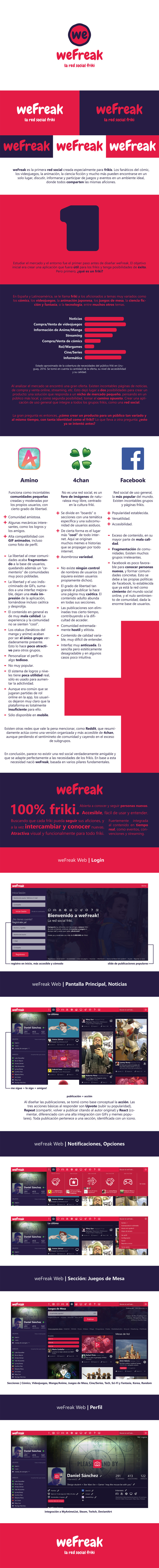 weFreak 0