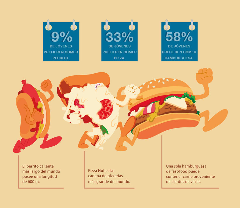 Fast Food infography 1