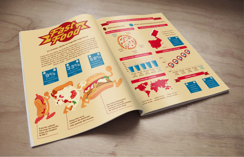 Fast Food infography 4