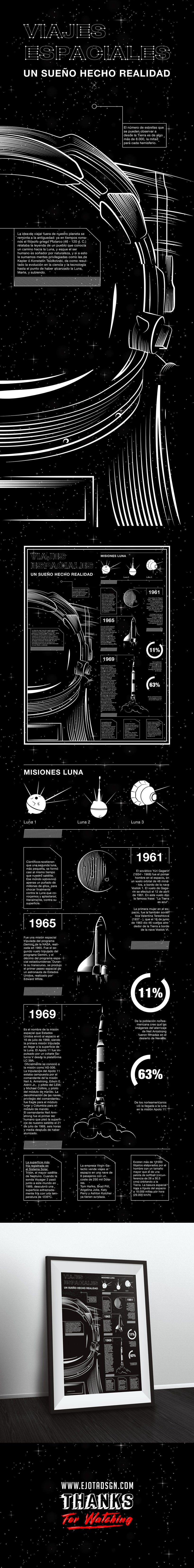 Space infography -1