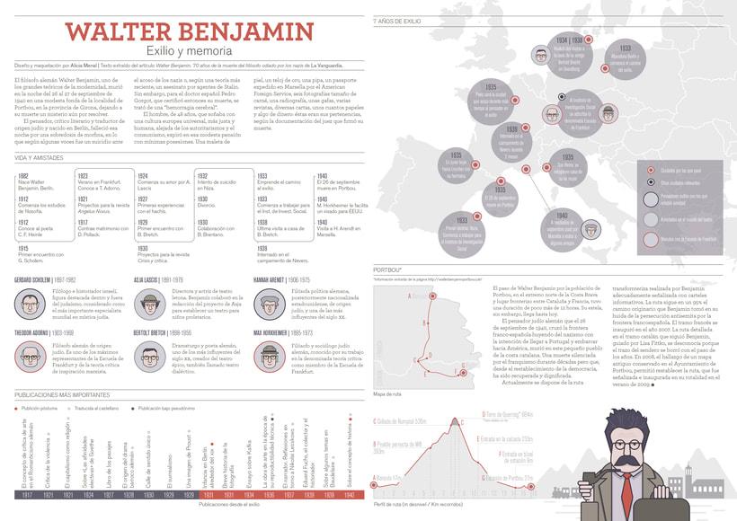 Infografía Walter Benjamin. Exilio y memoria. 0