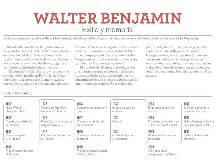 Infografía Walter Benjamin. Exilio y memoria. 1