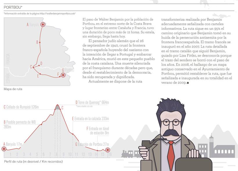 Infografía Walter Benjamin. Exilio y memoria. 4