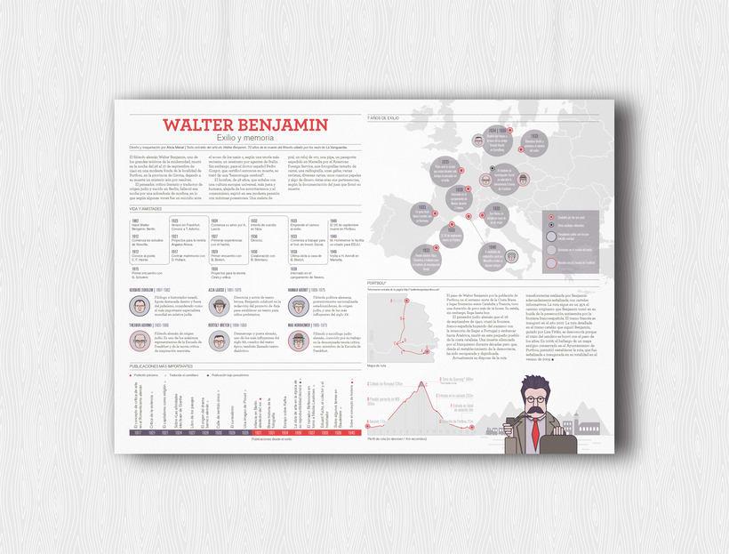 Infografía Walter Benjamin. Exilio y memoria. 5