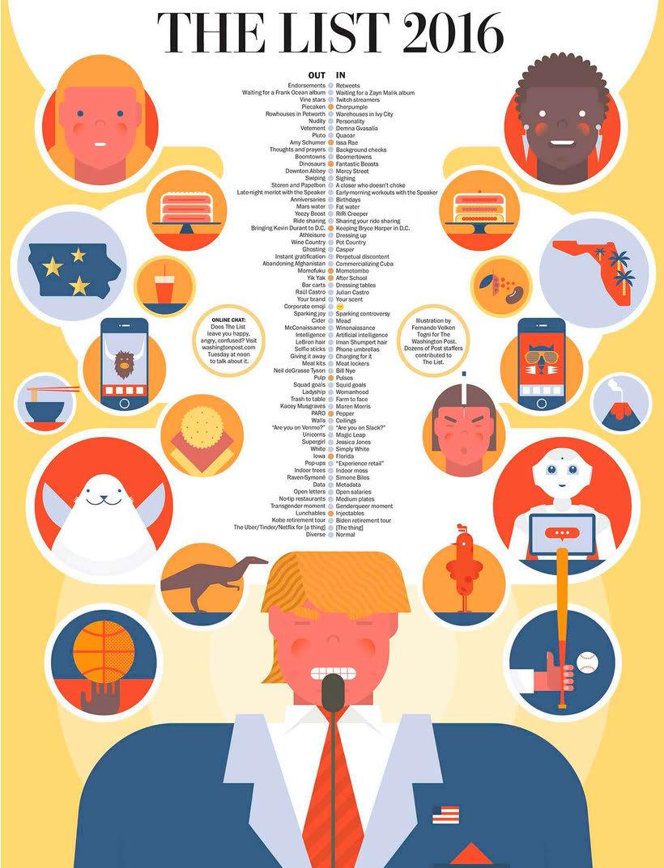 Las mejores ilustraciones del Washington Post 10
