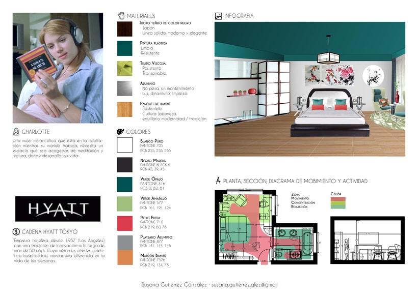 Diseño de habitaciones 0