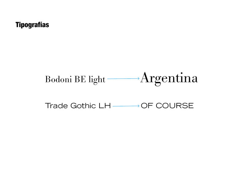 Branding Argentina of Course 25