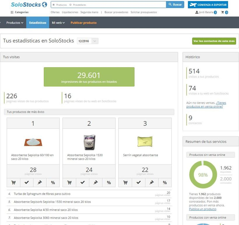 CV de una Marketiniana Online y fotos de mi día a día 3