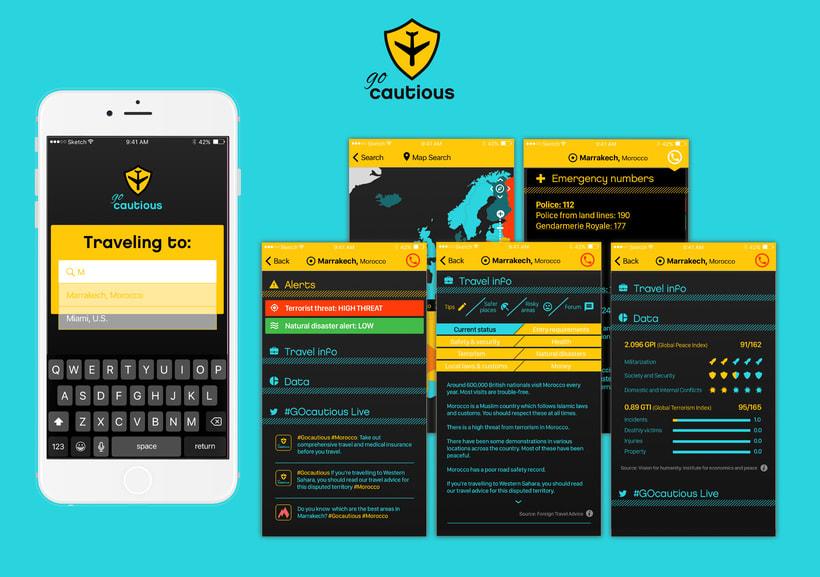 Go Cautious: Diseño de Interfaces con Sketch 0