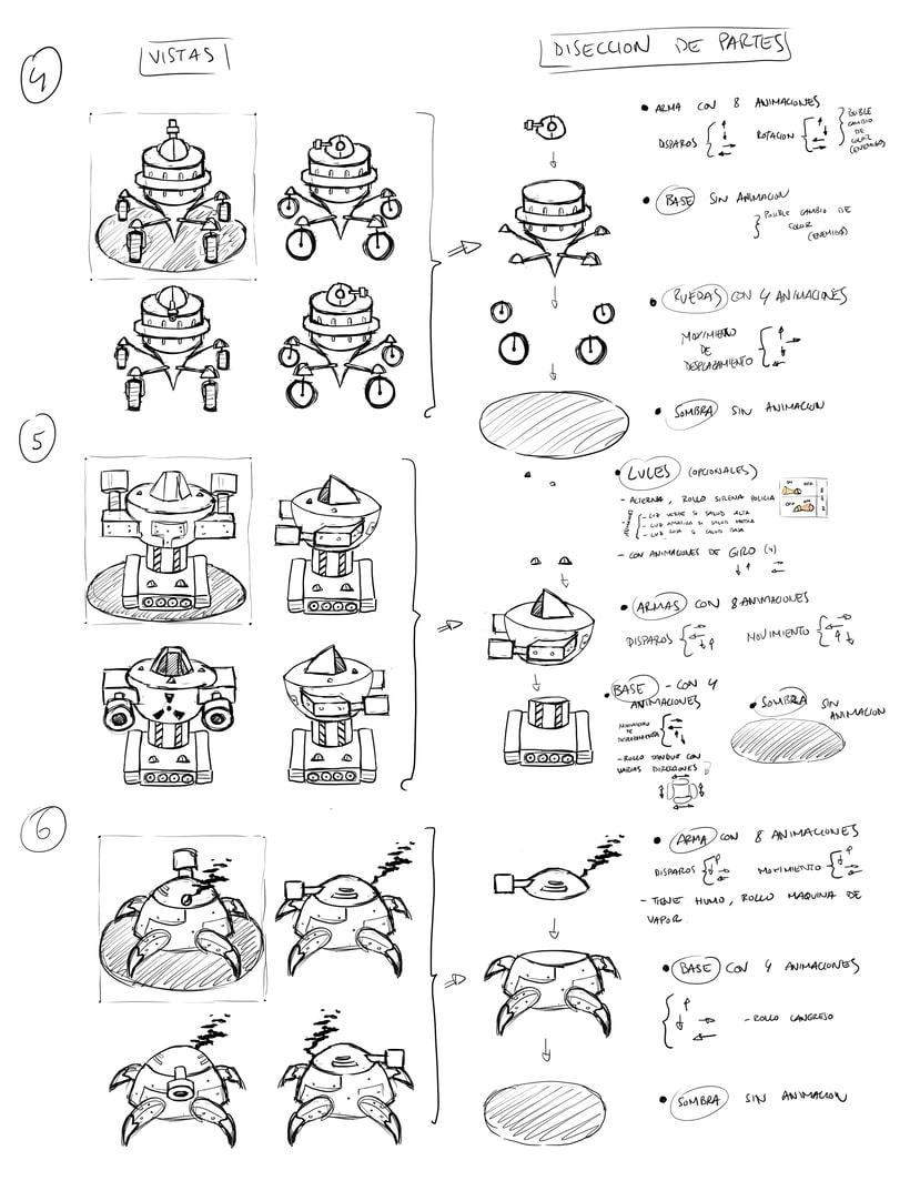 Concept art - Tankwars 2