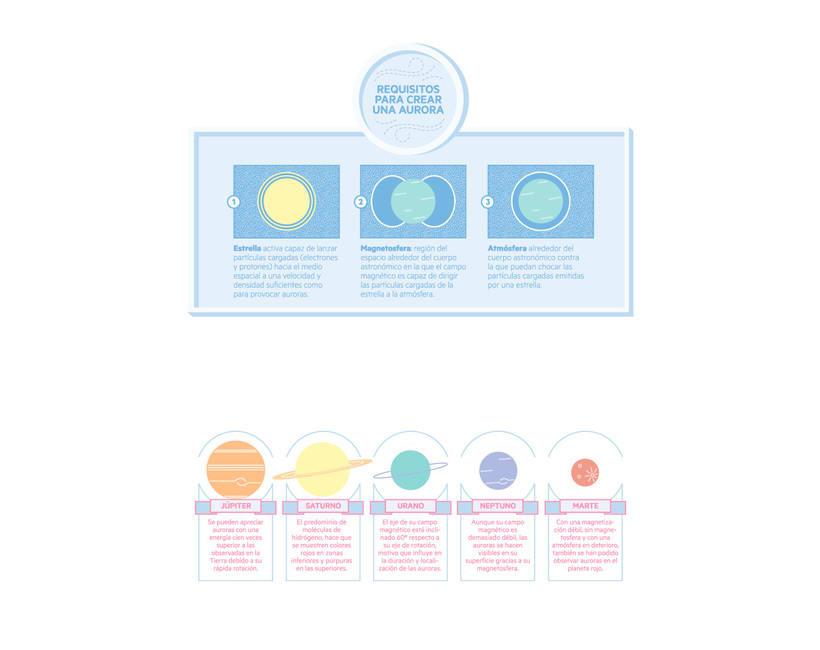 Infografía Colisiones Divinas 2