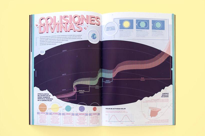 Infografía Colisiones Divinas 5