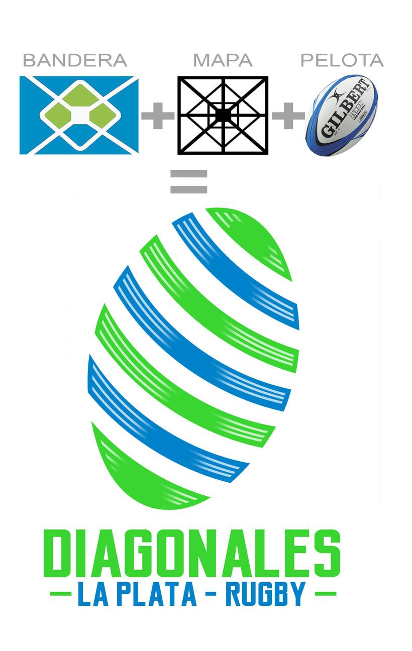 Franquicia Ficticia: DIAGONALES (La Plata -Rugby) 2