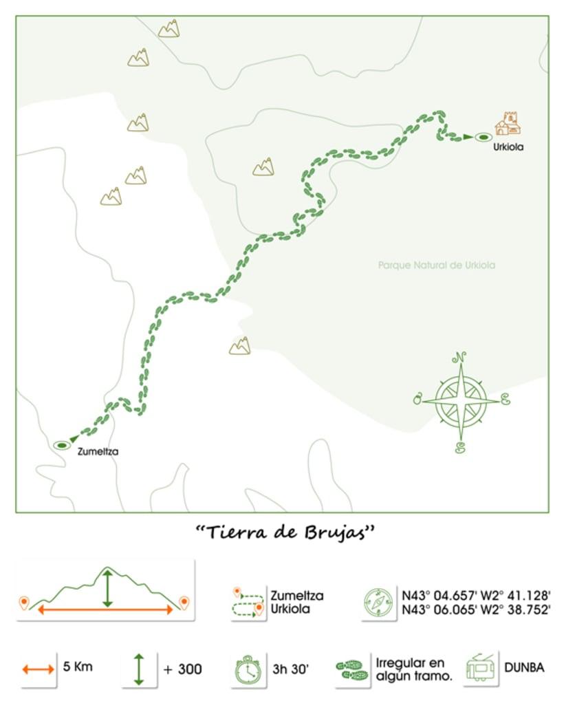 """Iconos, logo, mapas y flyer web """"Dunba"""" 2"""