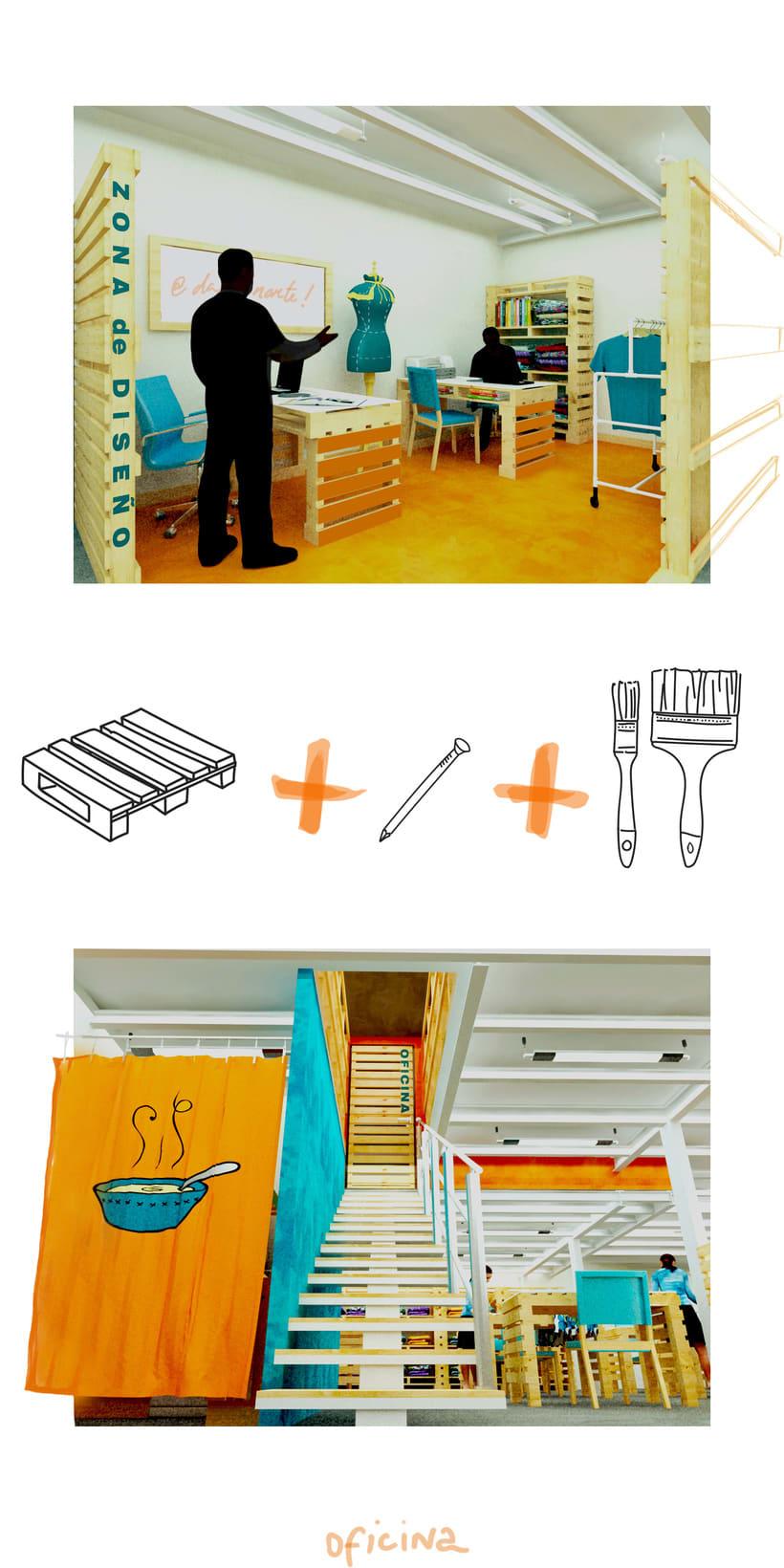 Diseño de Interiores Eco/ Fábrica de Ropa 3