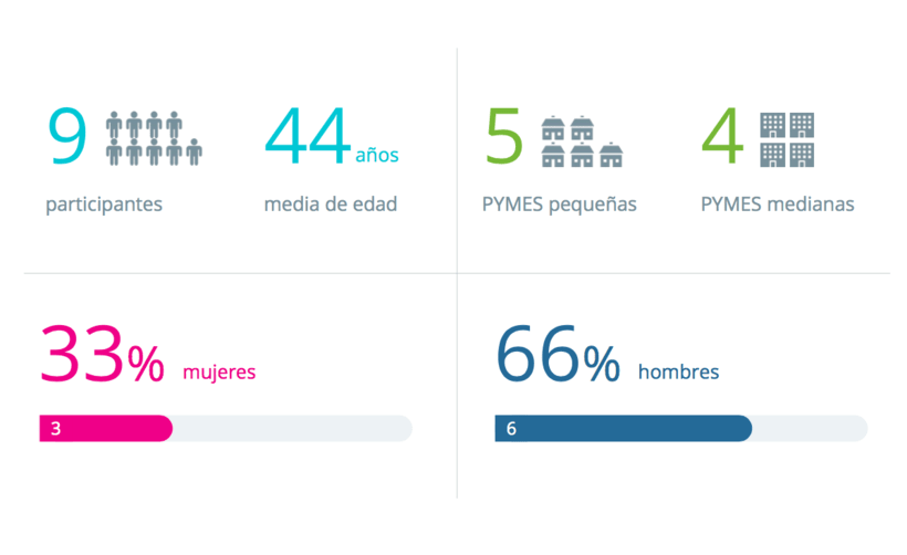 Test de usabilidad, insights y customer journey 2