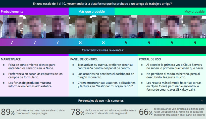 Test de usabilidad, insights y customer journey 3