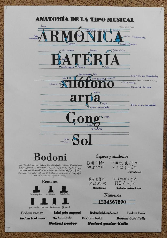 Digital VS Manual Practicando con la tipografía Bodoni -1