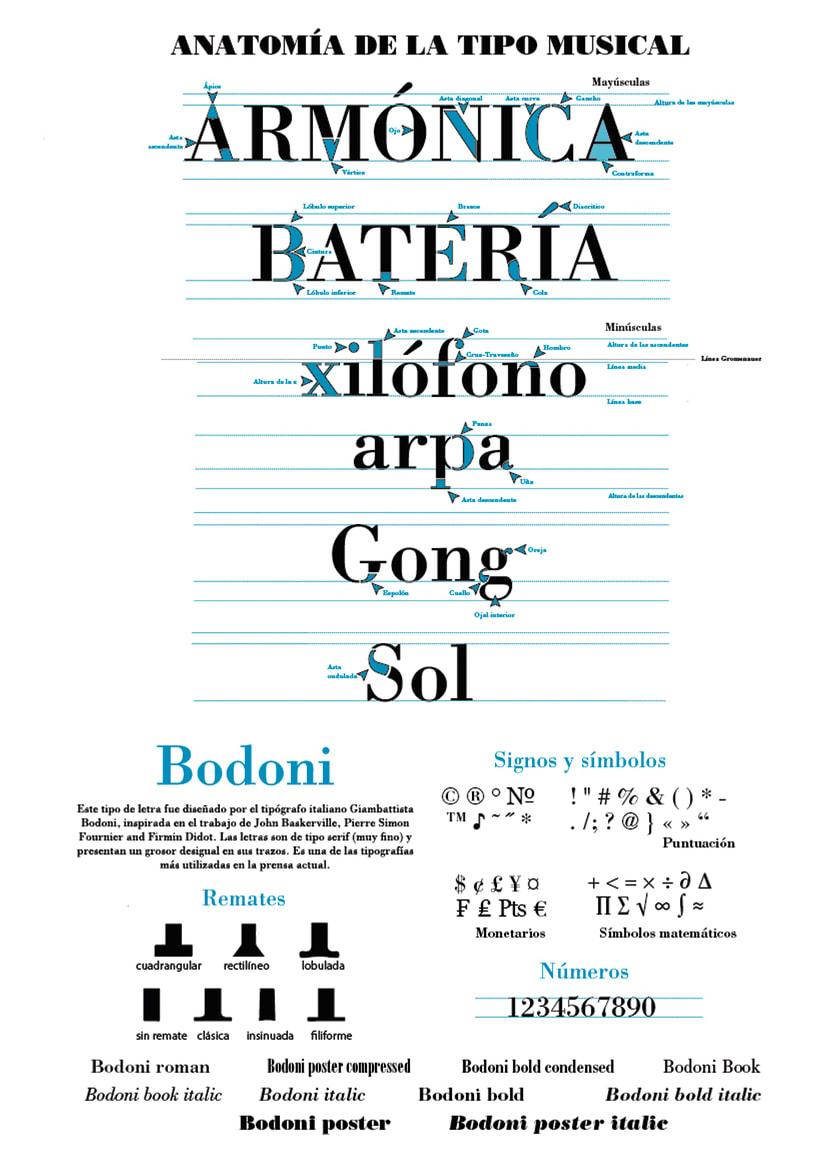 Digital VS Manual Practicando con la tipografía Bodoni 0