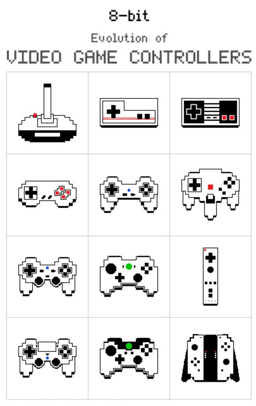 8-bit Evolution of Video Grame Controllers -1