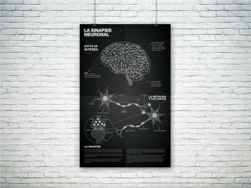 Acercar la ciencia a la gente. - Diseño de la información. - La sinapsis neuronal 2