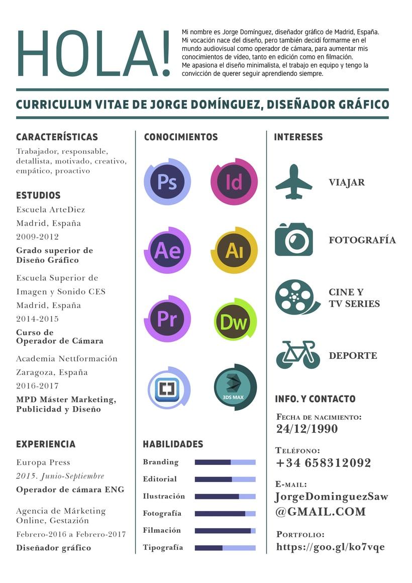 Curriculum Vitae 0