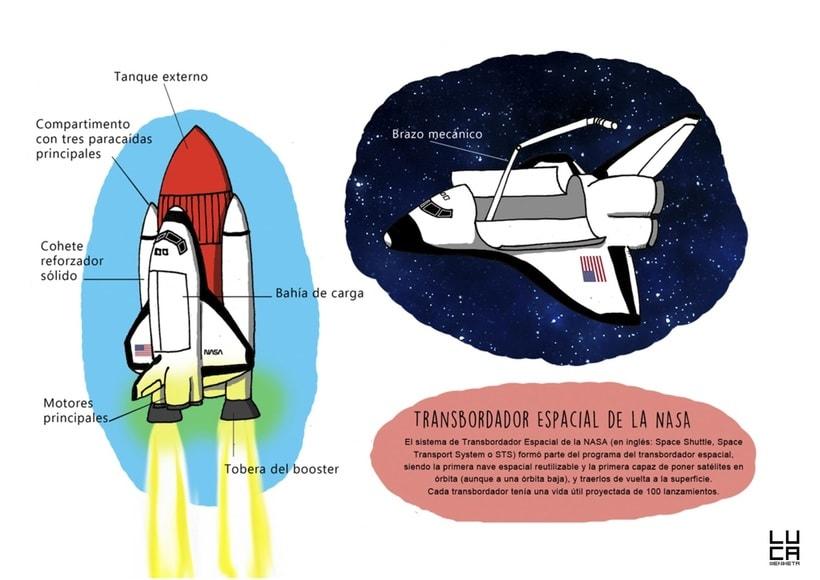 Transbordador Columbia -1
