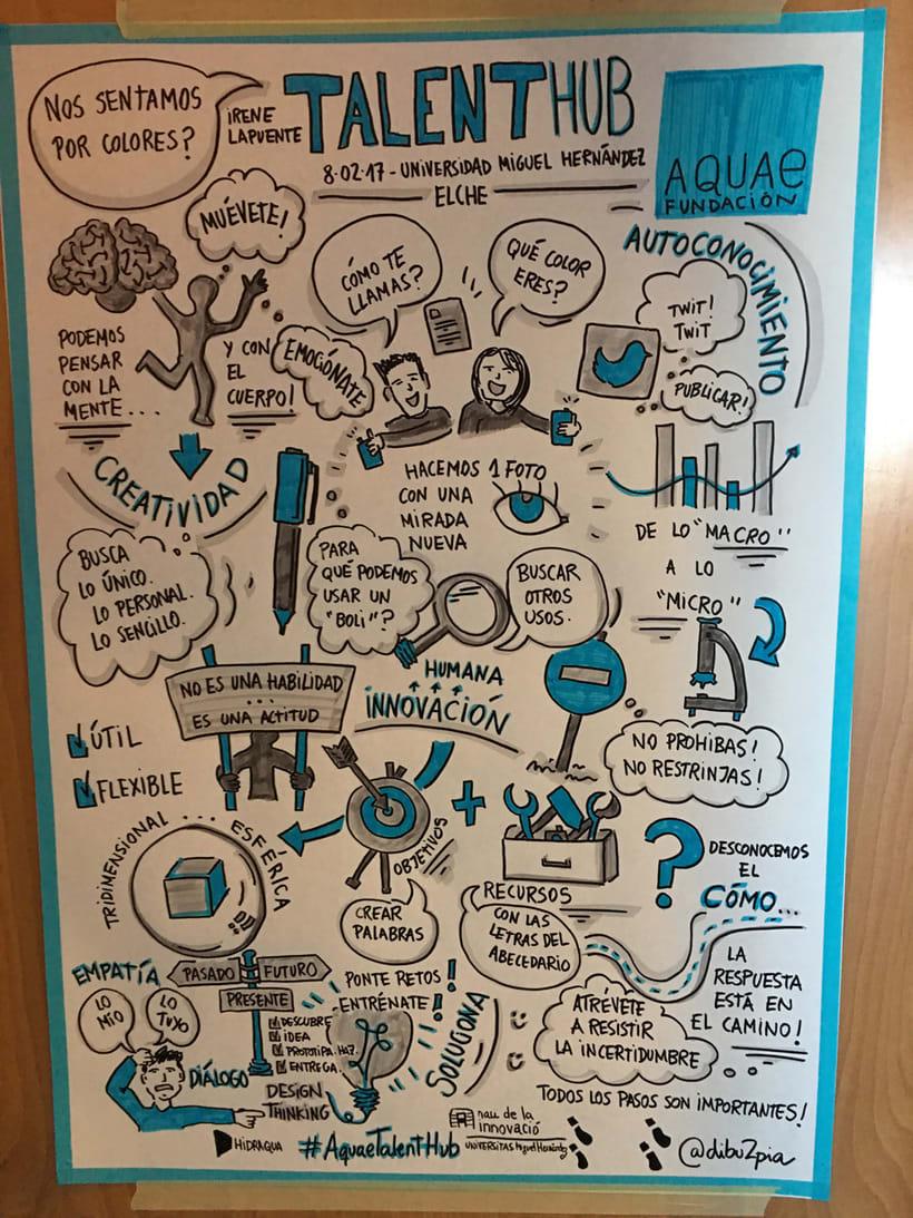 Aquae Talent Hub - Fundación Aquae - Si eres emprendedor, maker, ven! 9