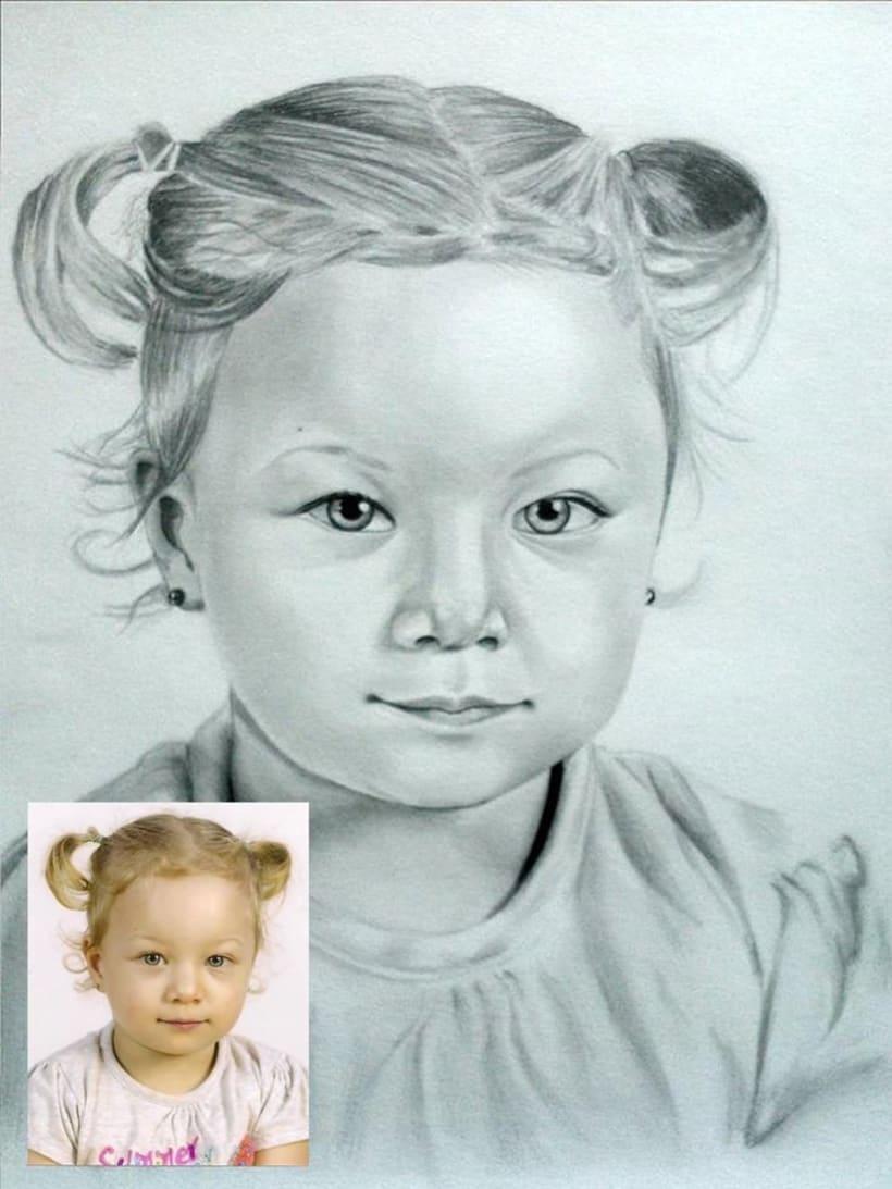 Retratos/Dibujos 4