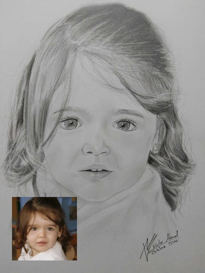 Retratos/Dibujos 22