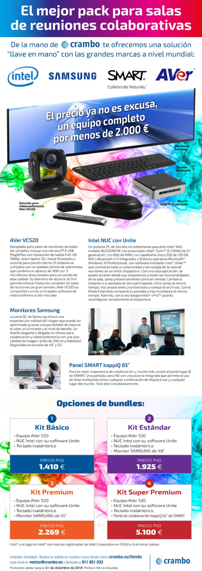 E-mail marketing equipo reuniones varias marcas -1
