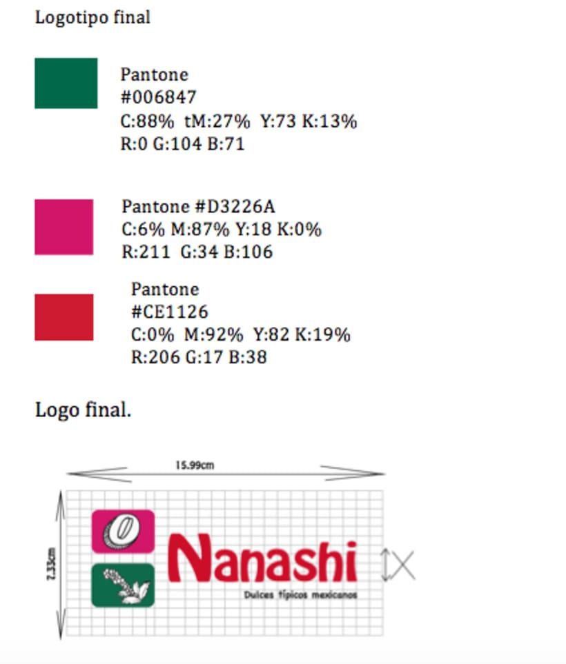 Nanashi 1