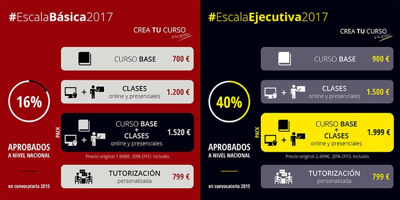 Infografía cursos facebook -1