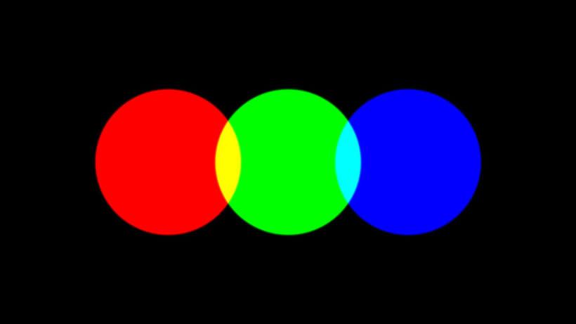 RGB Colour Model 0