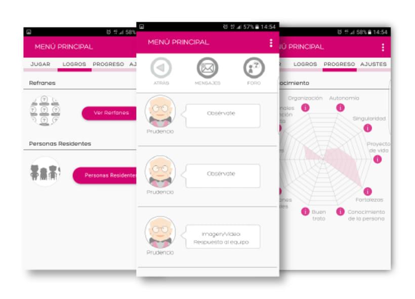 Retos. Aplicación Híbrida Android e IOS, para evaluación de empleados. -1
