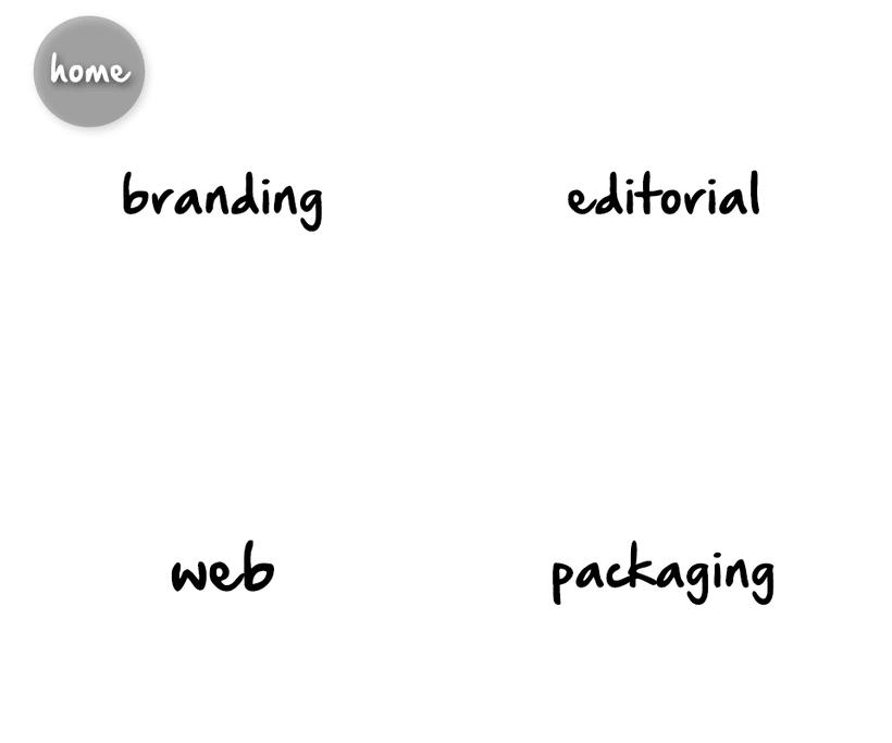 Diseño portfolio online 2