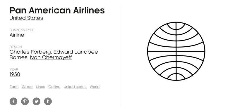 Logobook: una biblioteca con los mejores logotipos 3