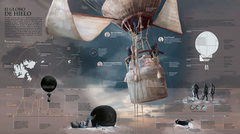Un paseo en globo por el arte de la infografía con AlMü 3
