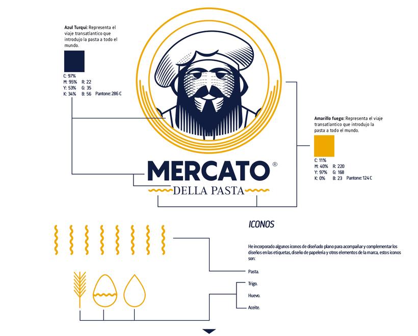 MERCATO DELLA PASTA 3
