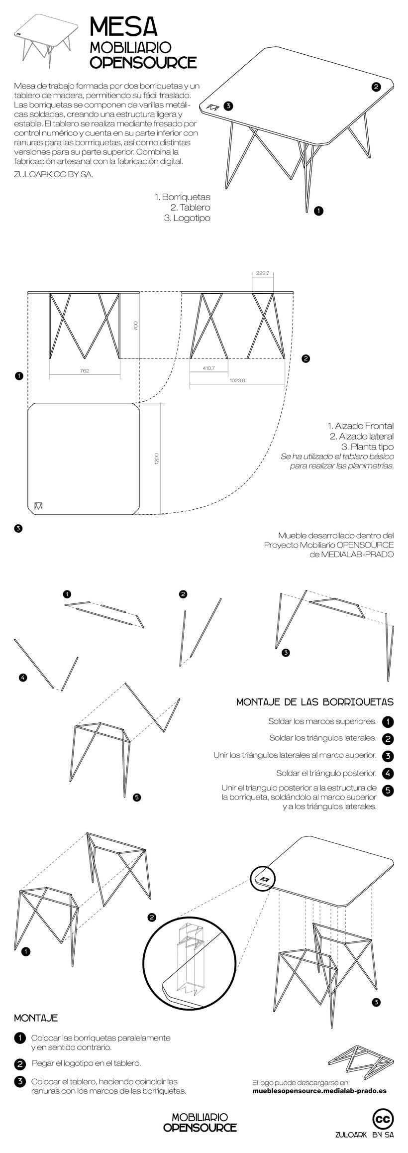 Mobiliario Opensource 2